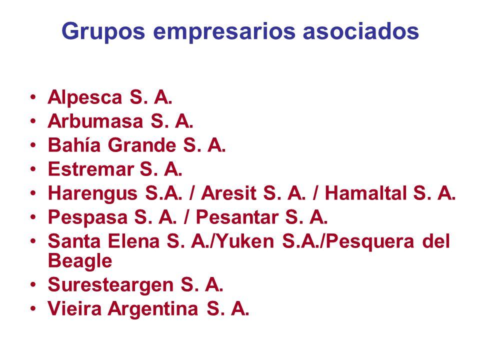 Grupos empresarios asociados