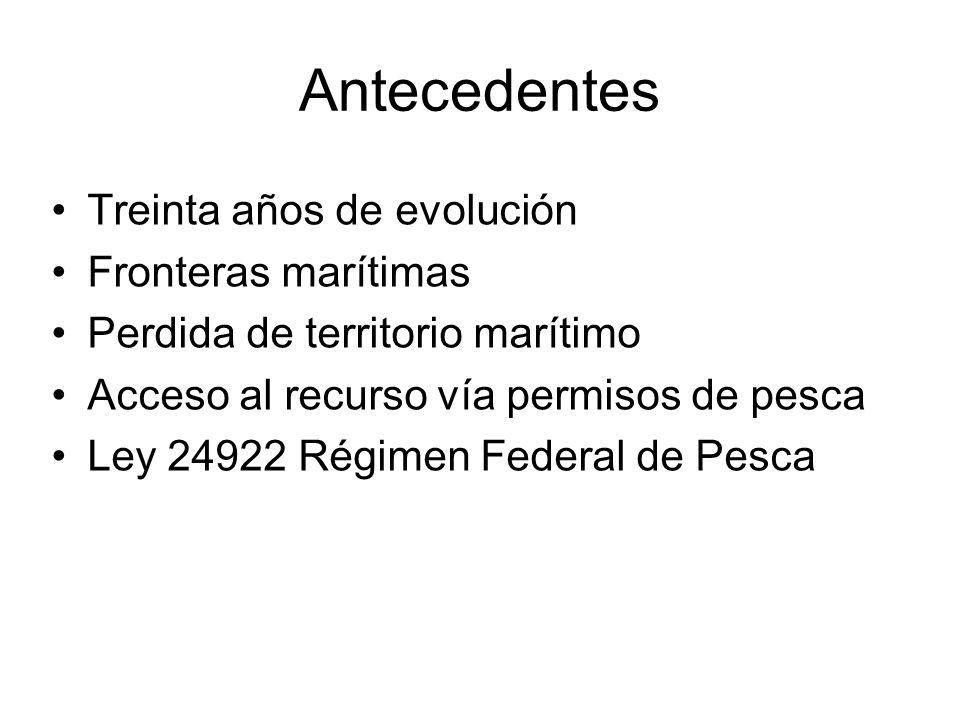 Antecedentes Treinta años de evolución Fronteras marítimas