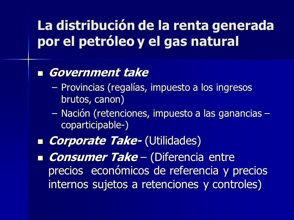 La distribución de la renta generada por el petróleo y el gas natural