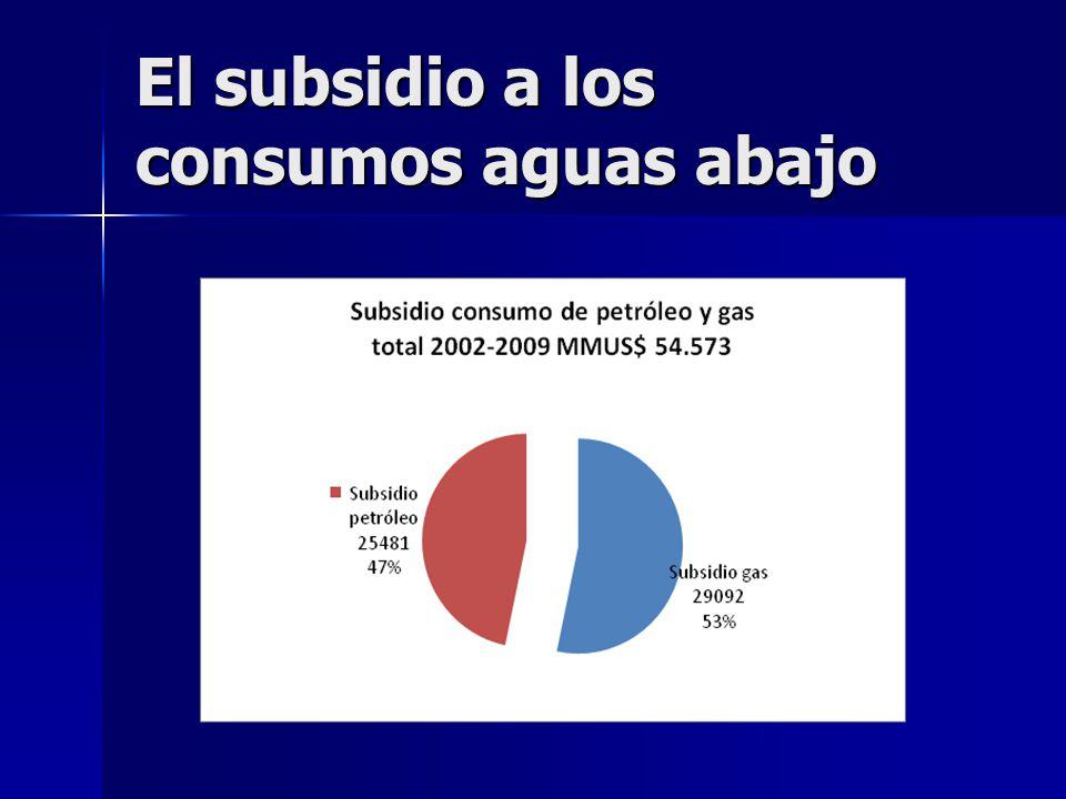 El subsidio a los consumos aguas abajo
