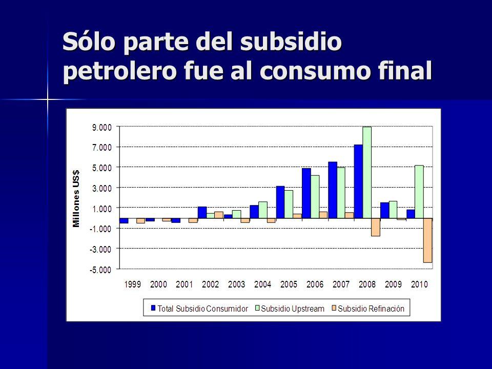 Sólo parte del subsidio petrolero fue al consumo final