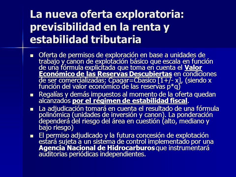 La nueva oferta exploratoria: previsibilidad en la renta y estabilidad tributaria
