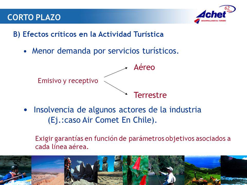 CORTO PLAZO B) Efectos críticos en la Actividad Turística. Menor demanda por servicios turísticos.