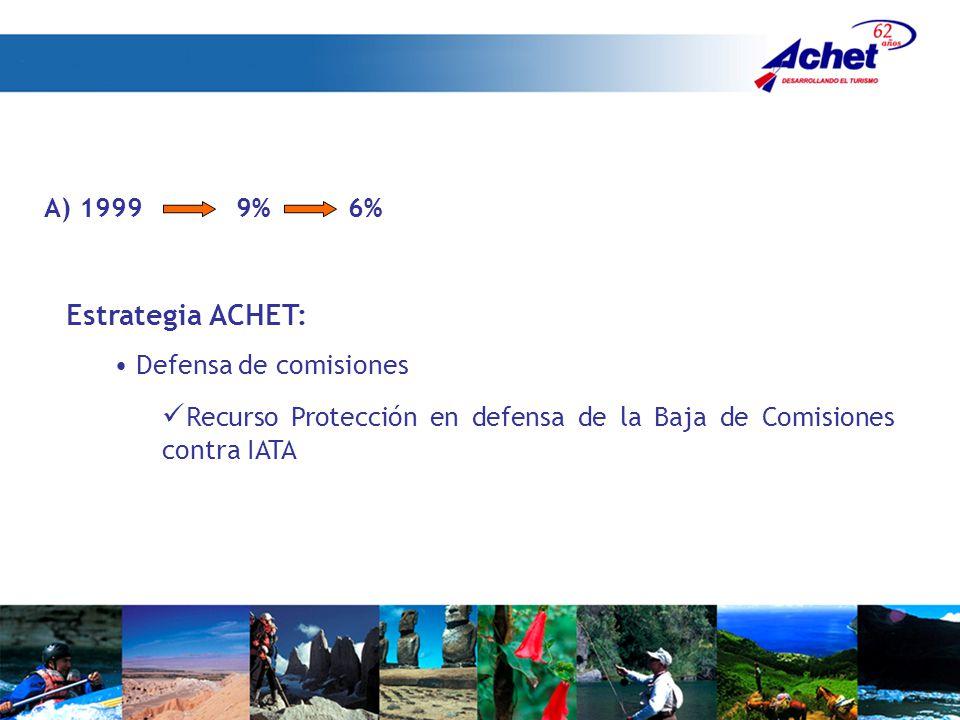 Recurso Protección en defensa de la Baja de Comisiones contra IATA