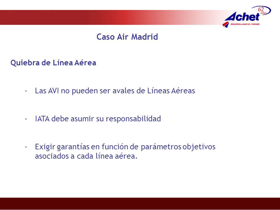 Caso Air Madrid Quiebra de Línea Aérea