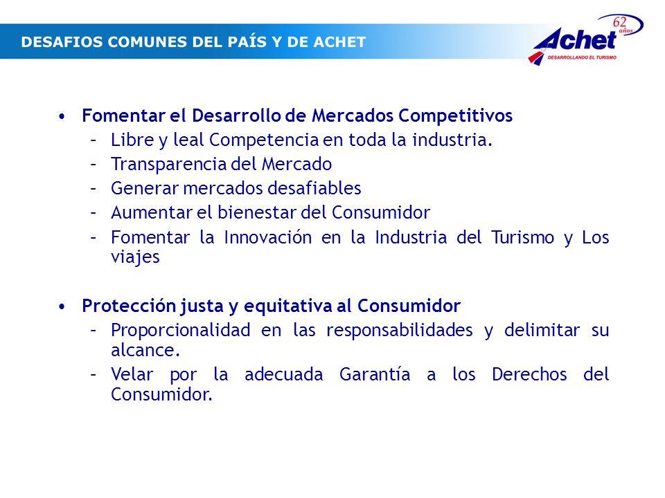 Fomentar el Desarrollo de Mercados Competitivos