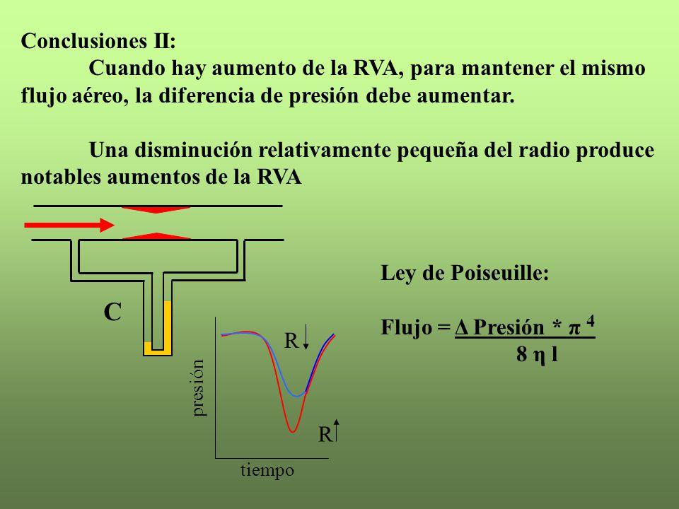 Conclusiones II: Cuando hay aumento de la RVA, para mantener el mismo flujo aéreo, la diferencia de presión debe aumentar.