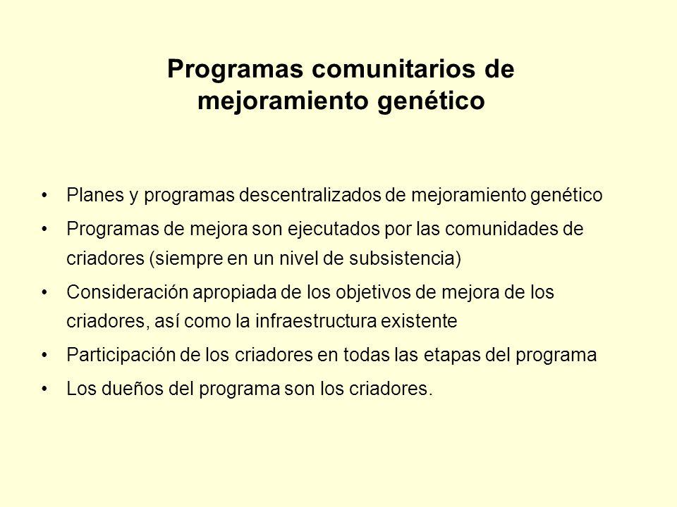 Programas comunitarios de mejoramiento genético