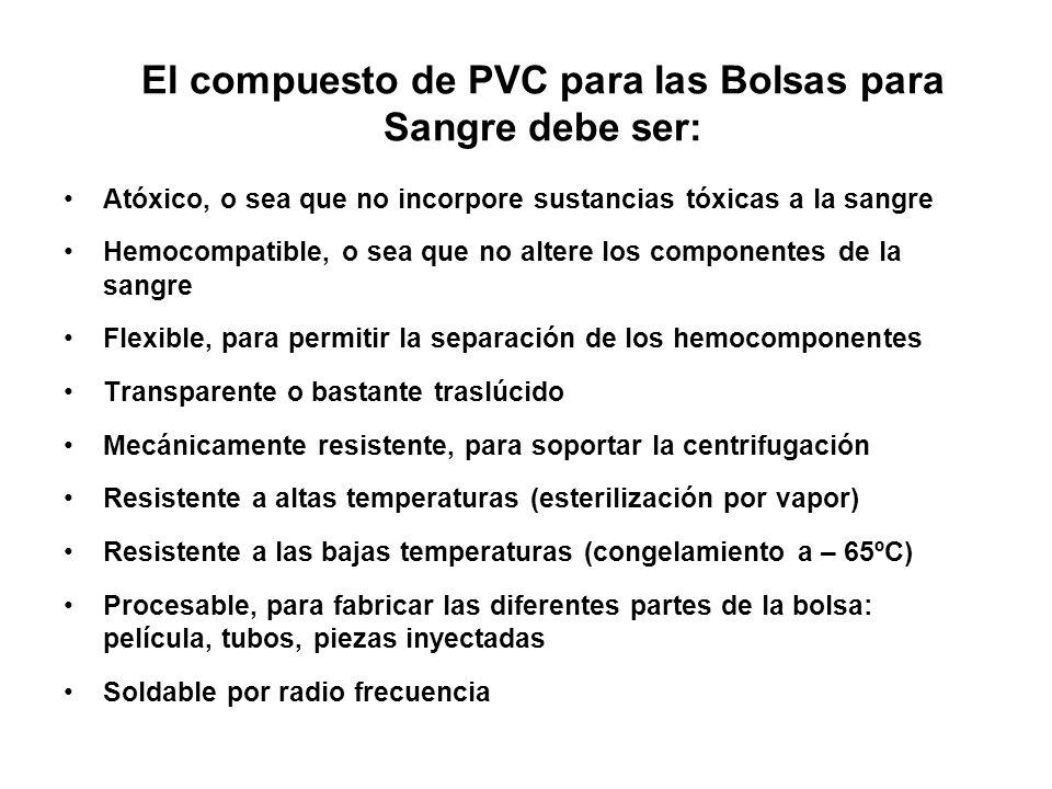 El compuesto de PVC para las Bolsas para Sangre debe ser: