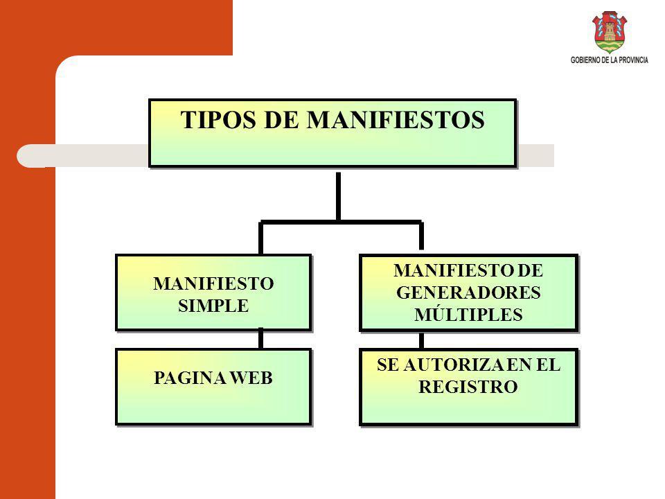 MANIFIESTO DE GENERADORES MÚLTIPLES SE AUTORIZA EN EL REGISTRO
