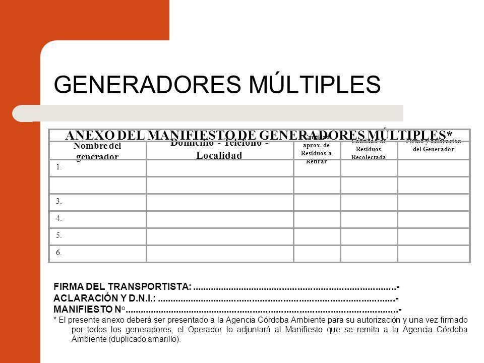 GENERADORES MÚLTIPLES