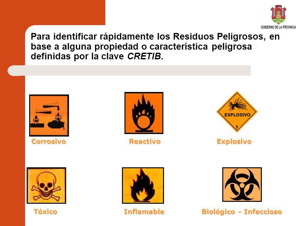 Biológico - Infeccioso