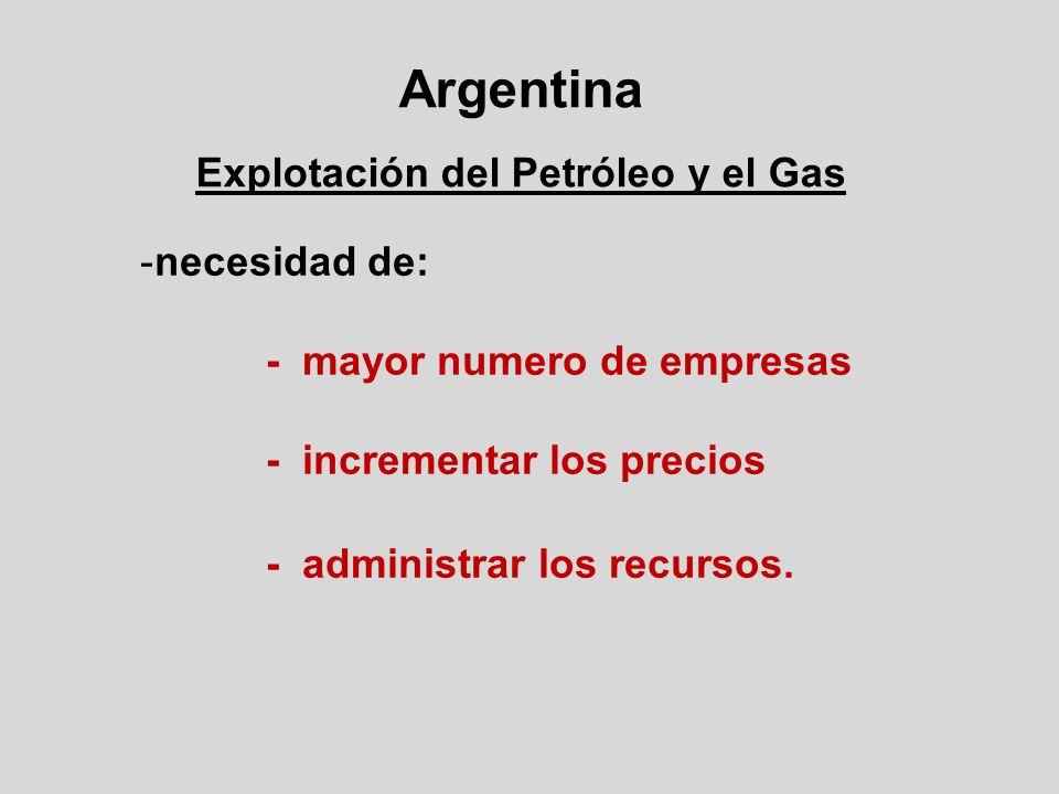 Explotación del Petróleo y el Gas