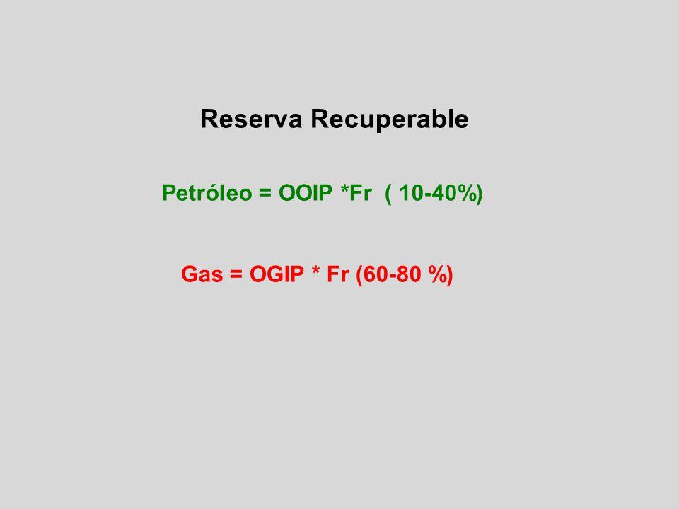 Reserva Recuperable Petróleo = OOIP *Fr ( 10-40%)