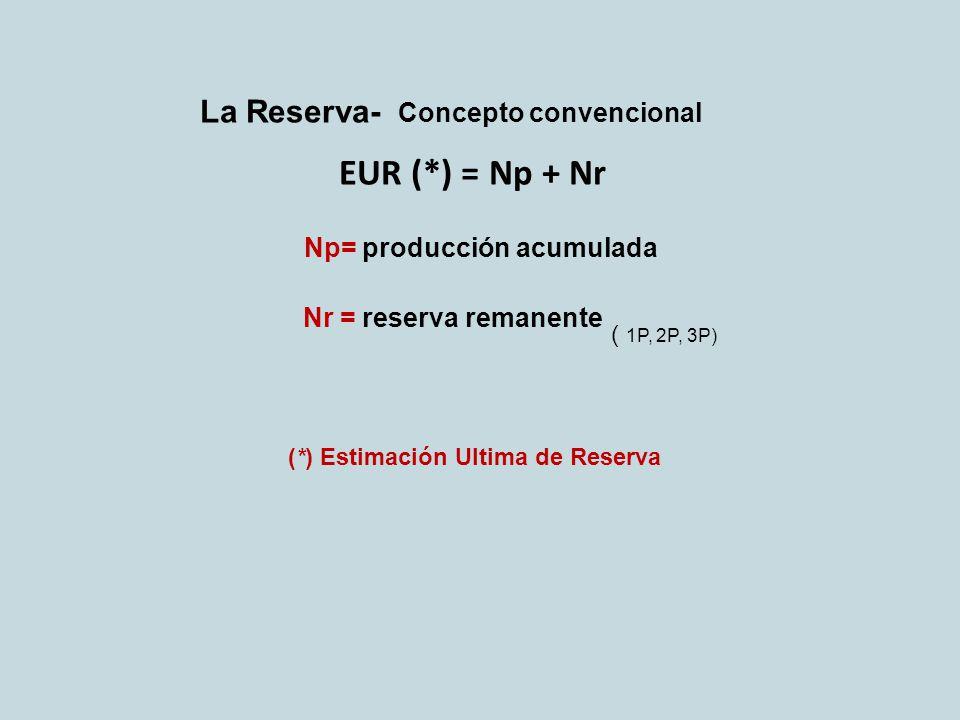 La Reserva- Concepto convencional EUR (