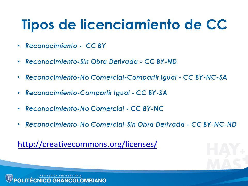 Tipos de licenciamiento de CC