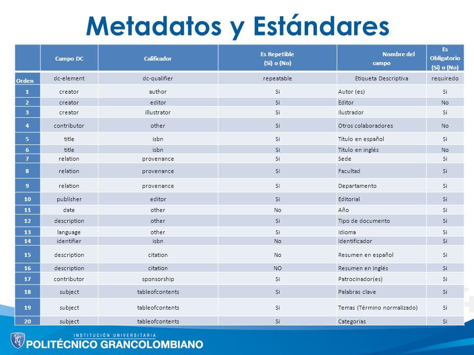 Metadatos y Estándares