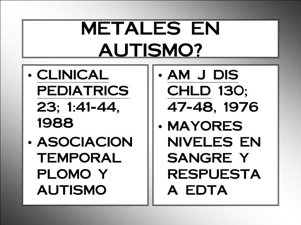 METALES EN AUTISMO CLINICAL PEDIATRICS 23; 1:41-44, 1988