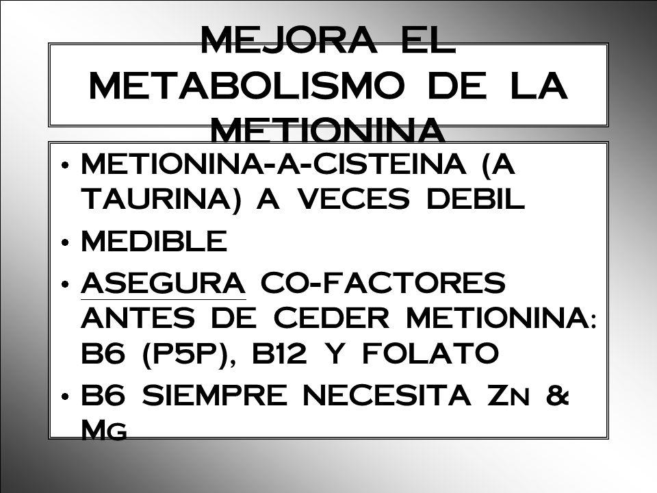 MEJORA EL METABOLISMO DE LA METIONINA