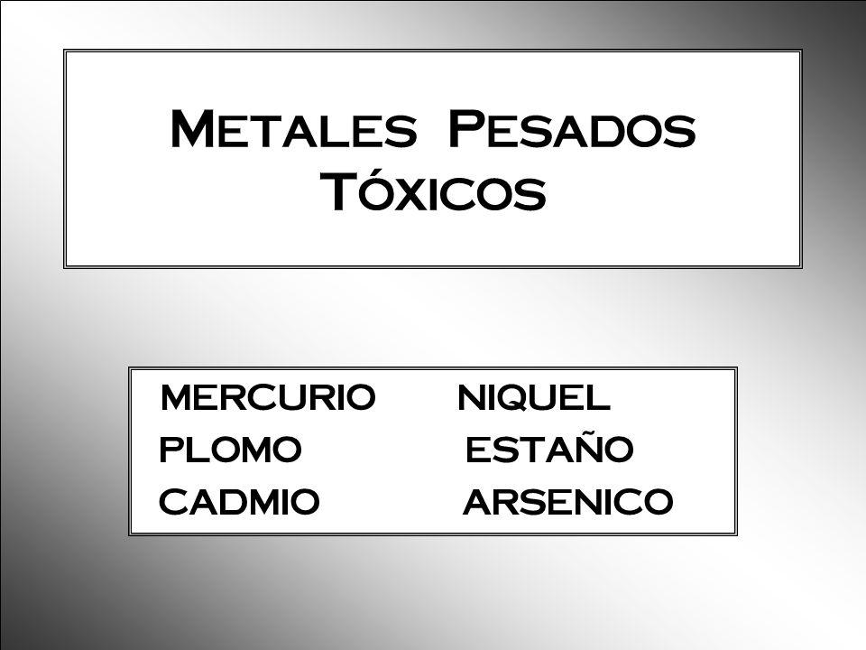 Metales Pesados Tóxicos