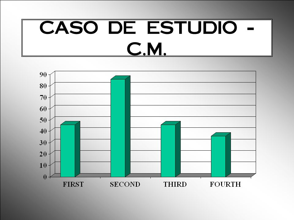 CASO DE ESTUDIO - C.M.