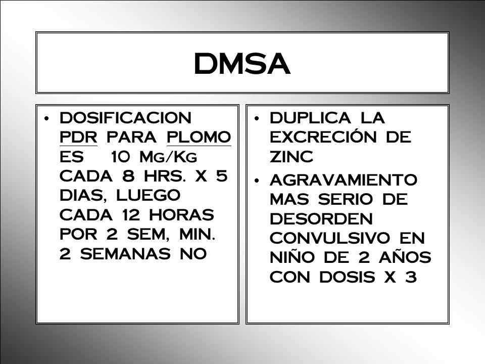 DMSA DOSIFICACION PDR PARA PLOMO ES 10 Mg/Kg CADA 8 HRS. X 5 DIAS, LUEGO CADA 12 HORAS POR 2 SEM, MIN. 2 SEMANAS NO.