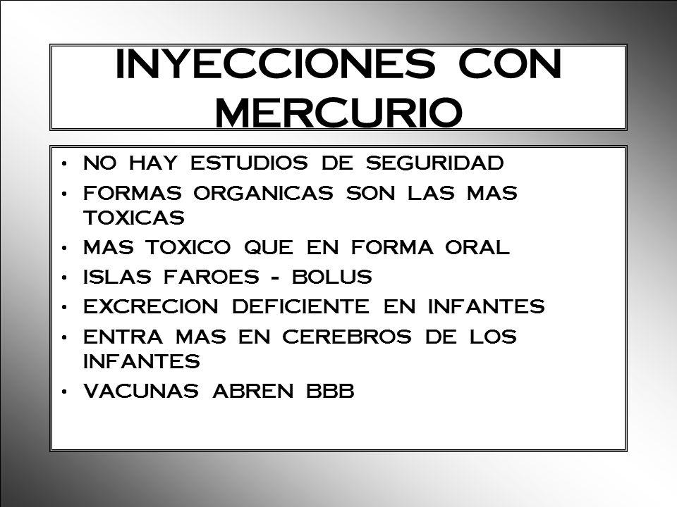 INYECCIONES CON MERCURIO
