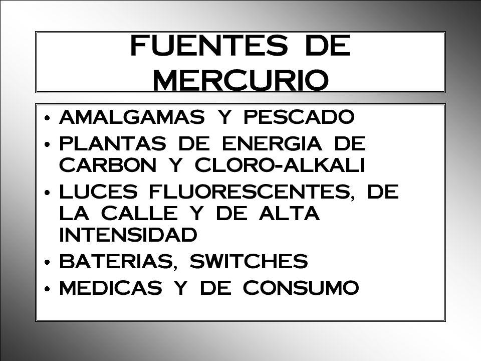 FUENTES DE MERCURIO AMALGAMAS Y PESCADO