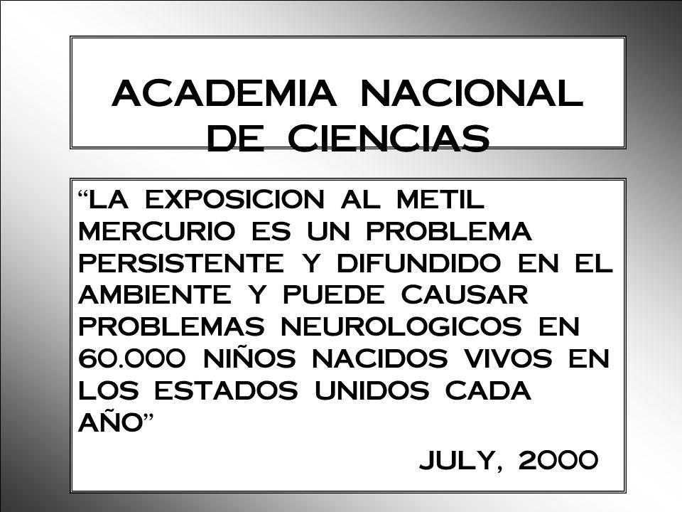 ACADEMIA NACIONAL DE CIENCIAS