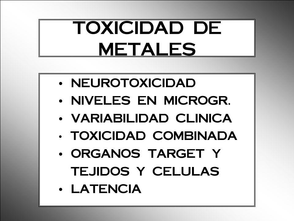 TOXICIDAD DE METALES NEUROTOXICIDAD NIVELES EN MICROGR.