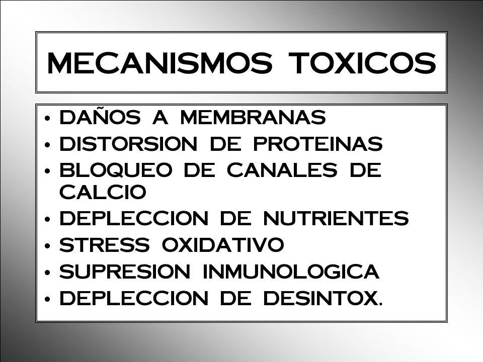 MECANISMOS TOXICOS DAÑOS A MEMBRANAS DISTORSION DE PROTEINAS
