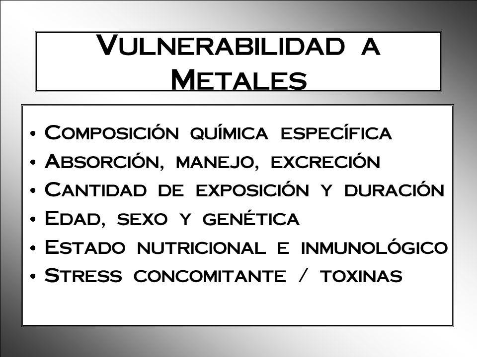 Vulnerabilidad a Metales