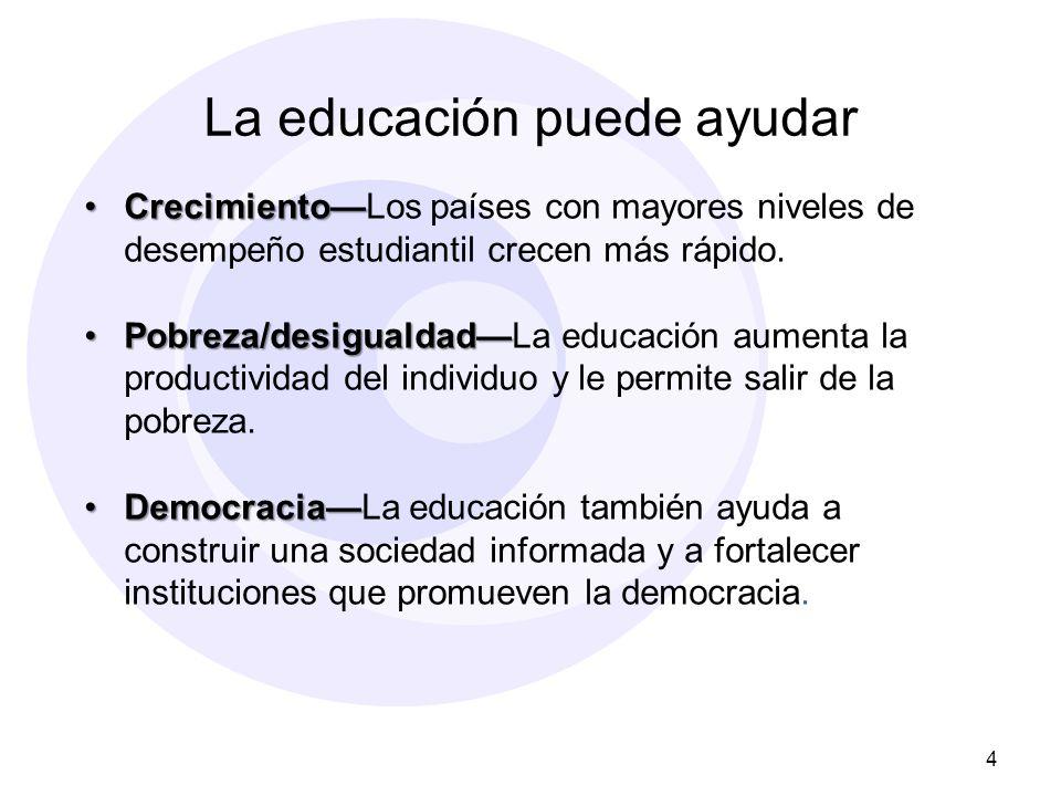 La educación puede ayudar
