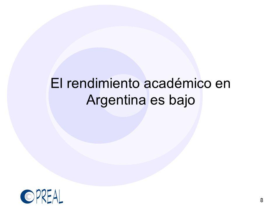 El rendimiento académico en Argentina es bajo