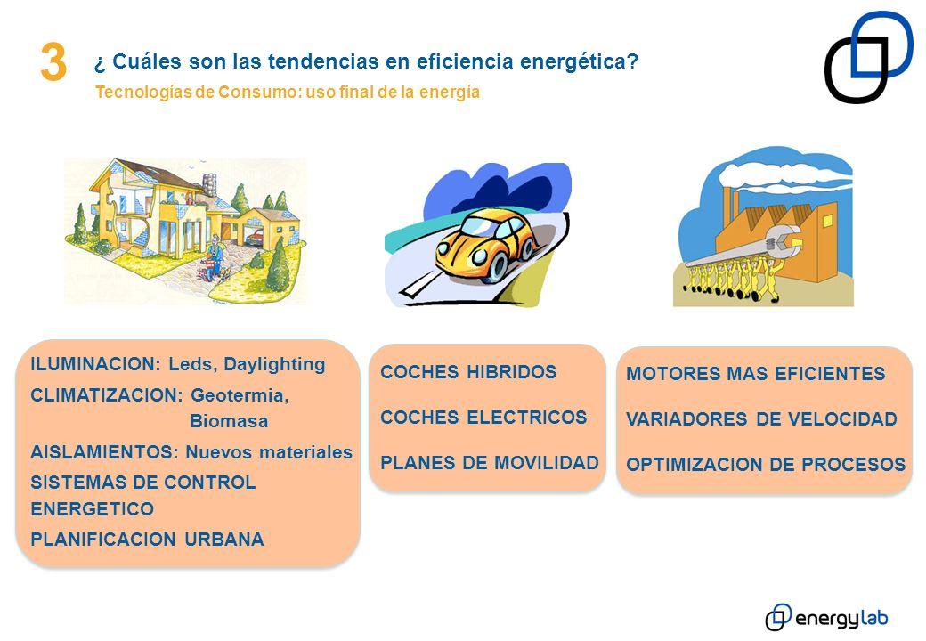 3 ¿ Cuáles son las tendencias en eficiencia energética