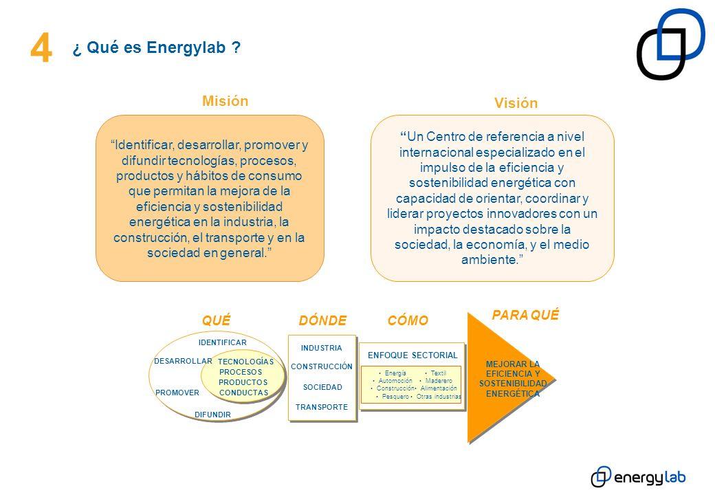 MEJORAR LA EFICIENCIA Y SOSTENIBILIDAD ENERGÉTICA