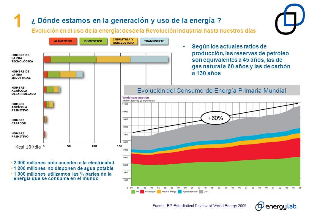 1 ¿ Dónde estamos en la generación y uso de la energía