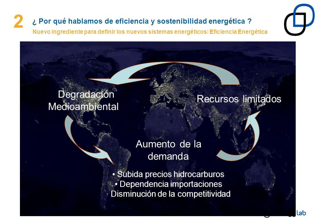 2 Degradación Recursos limitados Medioambiental Aumento de la demanda