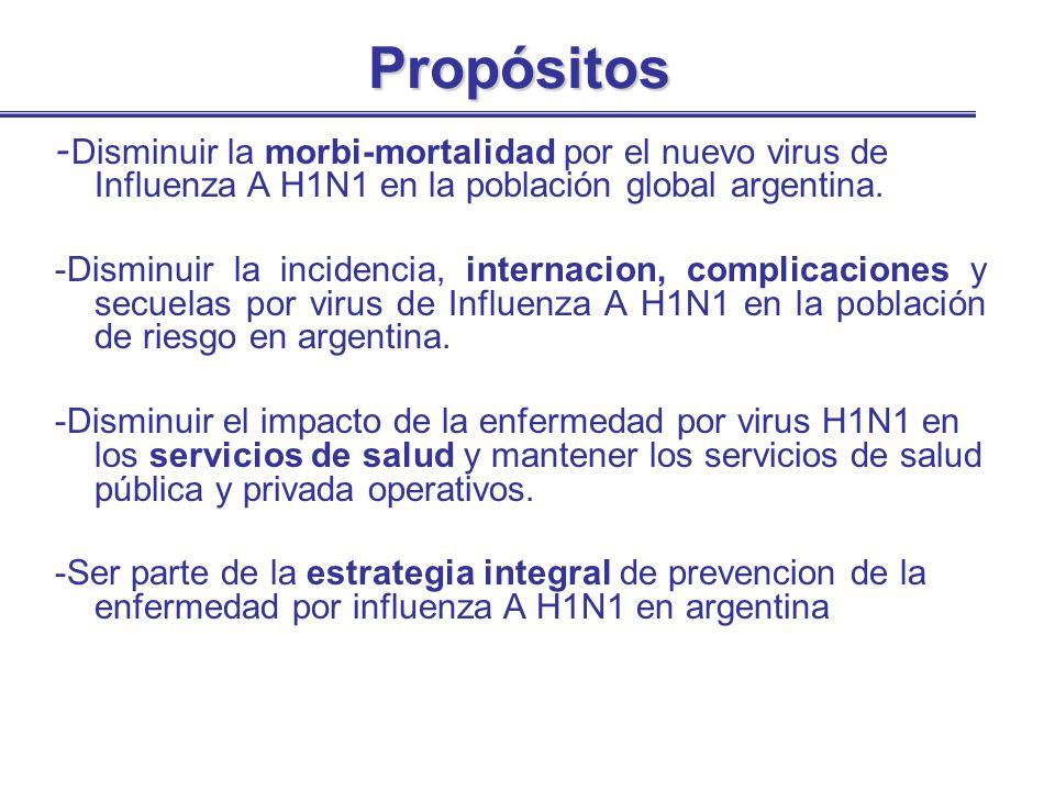 Propósitos -Disminuir la morbi-mortalidad por el nuevo virus de Influenza A H1N1 en la población global argentina.