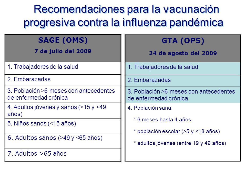 Recomendaciones para la vacunación progresiva contra la influenza pandémica