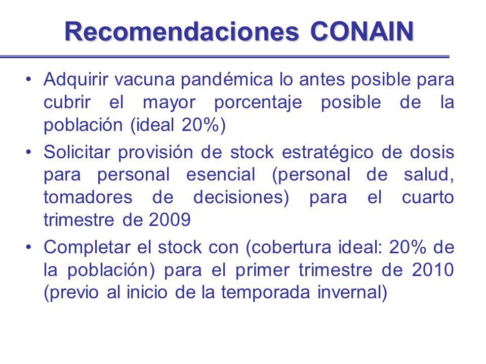 Recomendaciones CONAIN