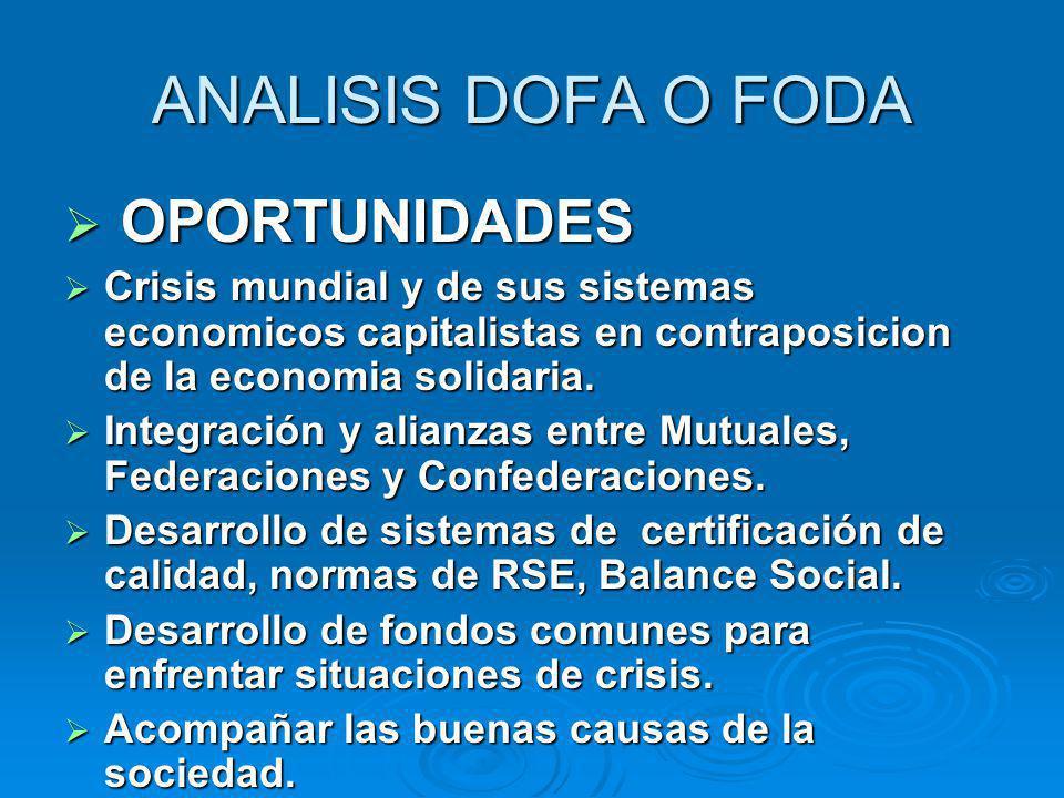 ANALISIS DOFA O FODA OPORTUNIDADES