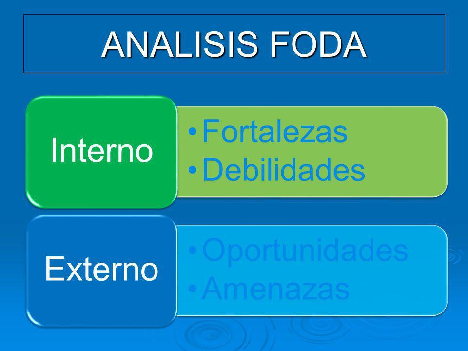 ANALISIS FODA 5 Interno Fortalezas Debilidades Externo Oportunidades