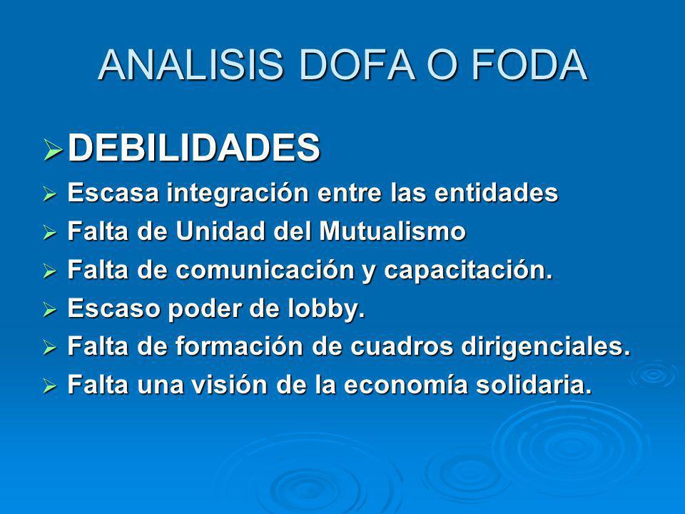 ANALISIS DOFA O FODA DEBILIDADES