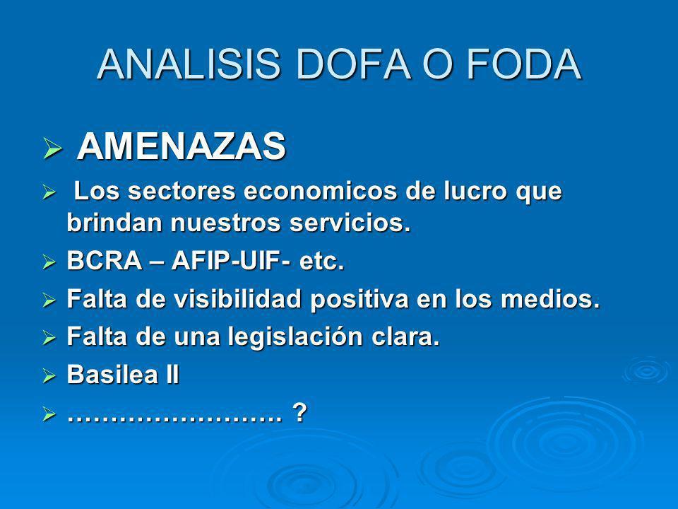 ANALISIS DOFA O FODA AMENAZAS