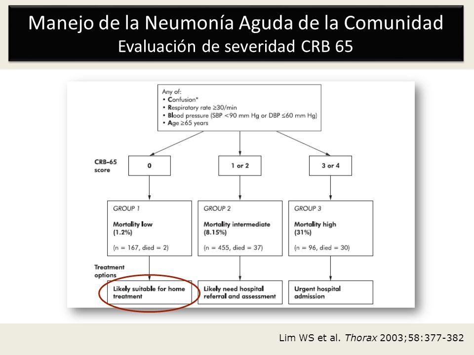 Manejo de la Neumonía Aguda de la Comunidad Evaluación de severidad CRB 65