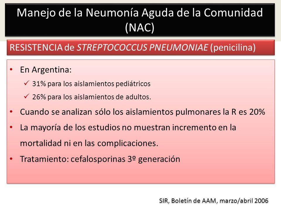 RESISTENCIA de STREPTOCOCCUS PNEUMONIAE (penicilina)