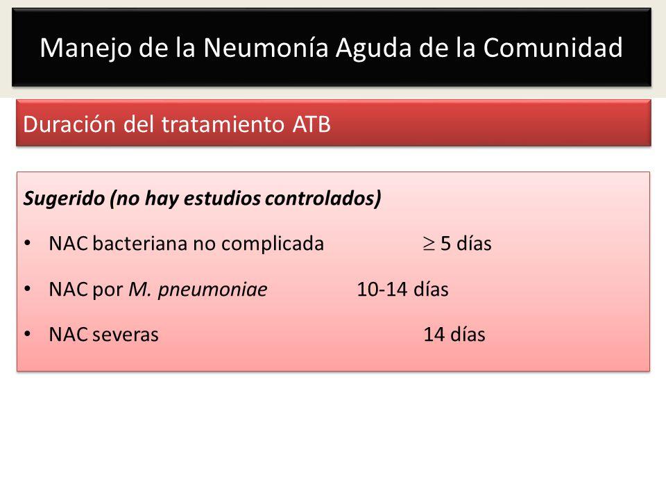 Duración del tratamiento ATB