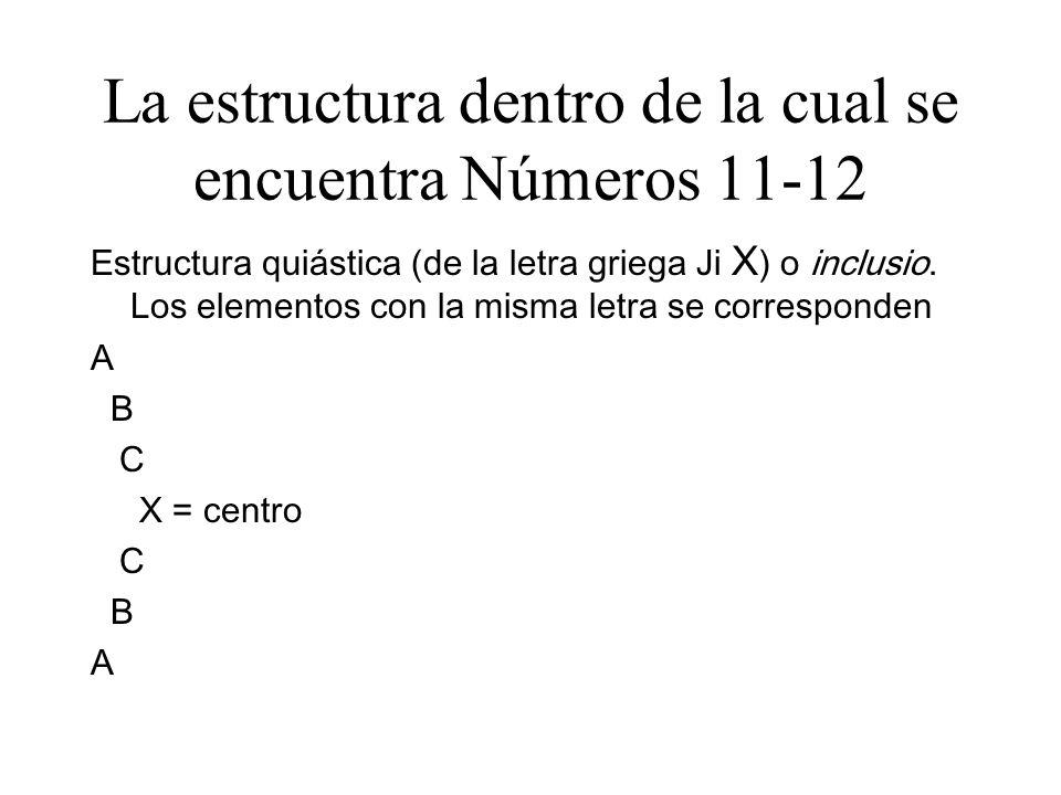 La estructura dentro de la cual se encuentra Números 11-12