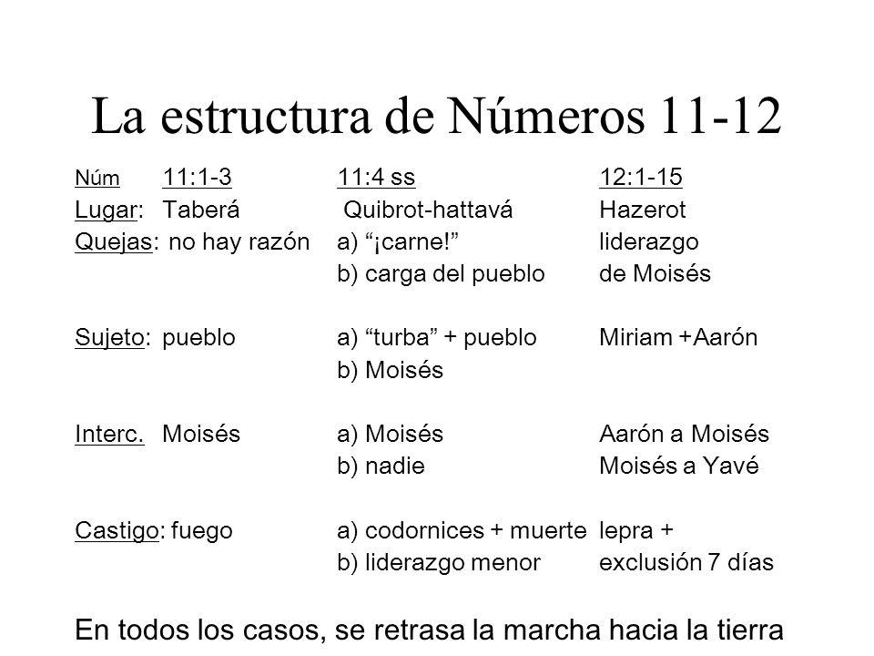 La estructura de Números 11-12